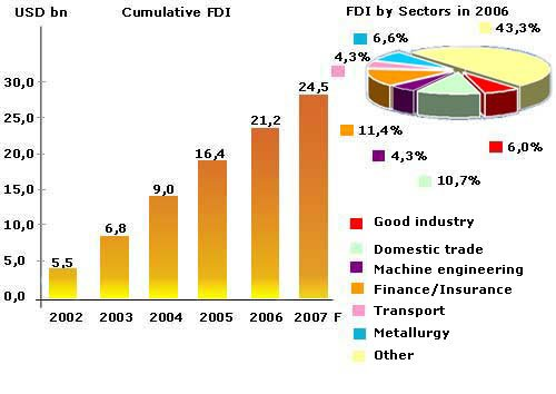 1625968026_782_Essay-On-FDI-For-Students-In-Easy-Words-8211-Read