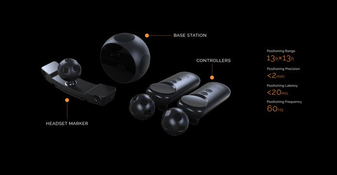 NOLO motion tracking system