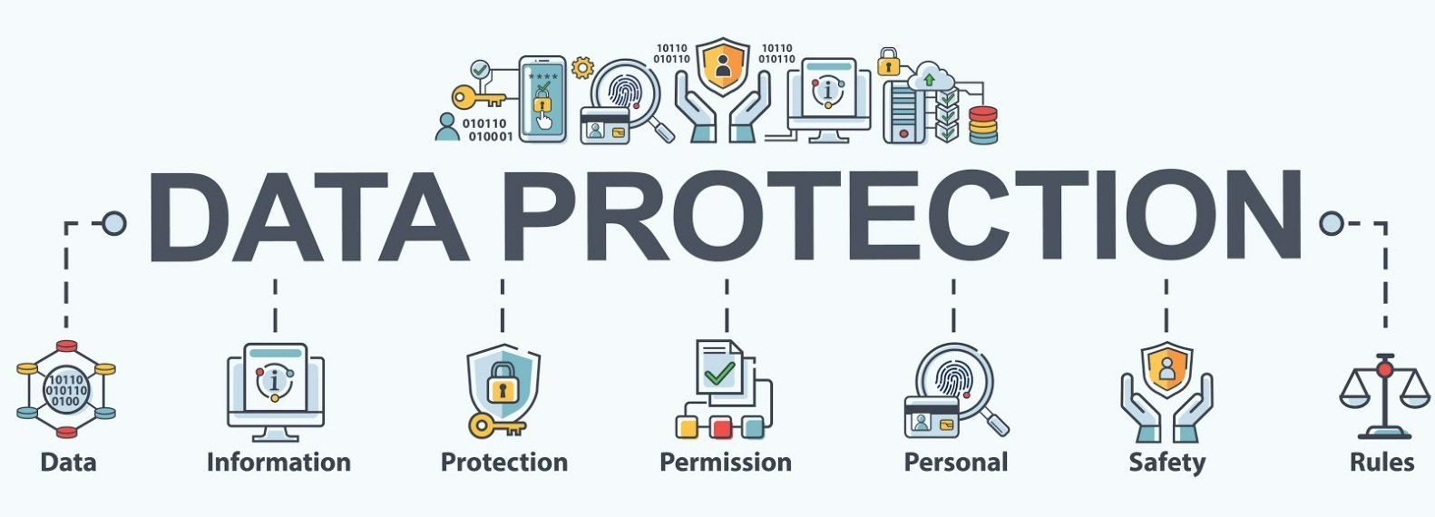 Data protection - a short infographic