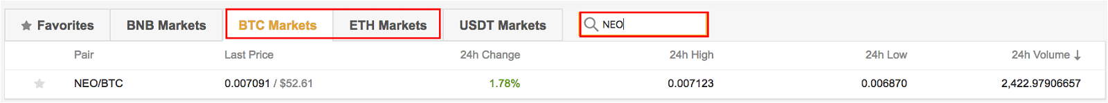 How to find NEO markets on Binance cryptocurrency exchange