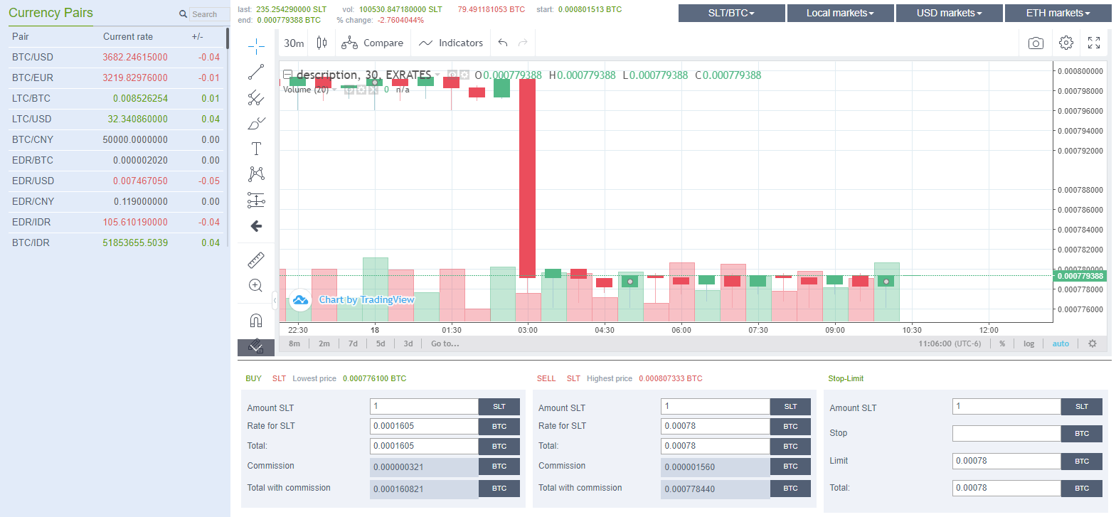 How to trade on Extrates exchange?