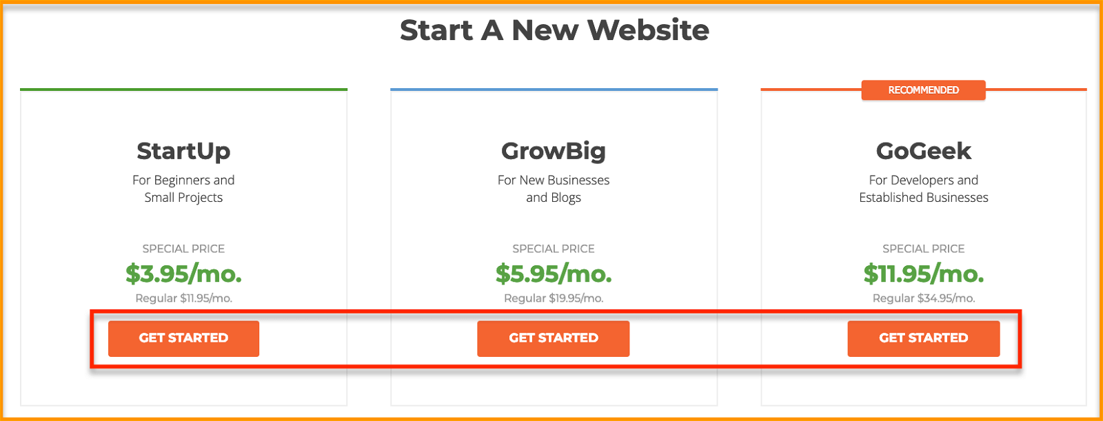 Which Siteground Hosting Plan is Best for You? thinkmaverick