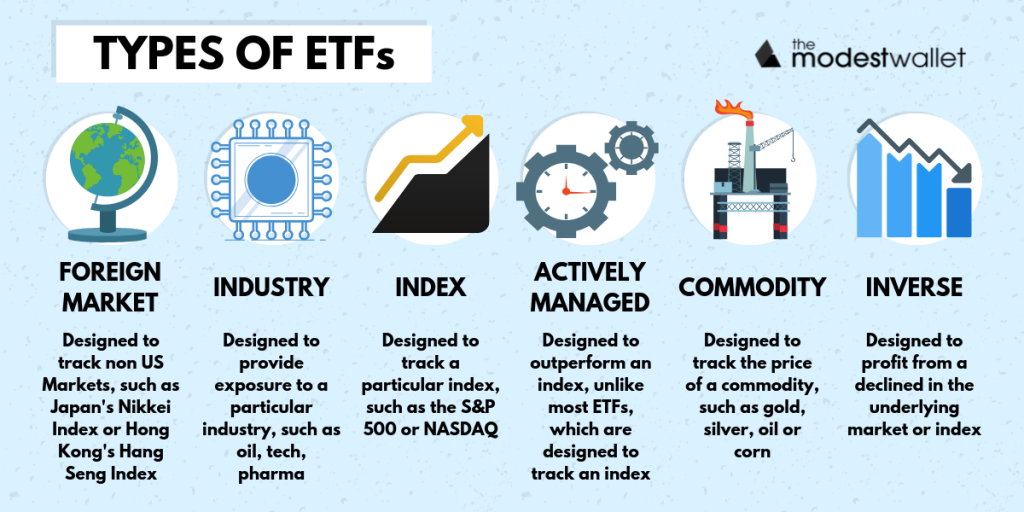 1631476959_789_What-is-an-Exchange-Traded-Fund-039ETF039-Everything-You-Need