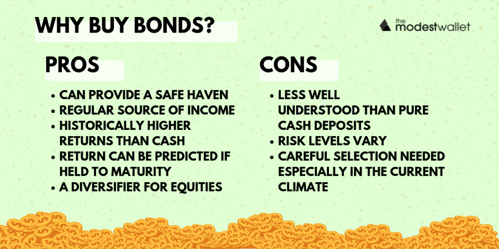 1631476983_672_What-is-a-Bond-Everything-You-Need-to-Know