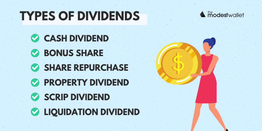 1631477036_536_What-are-Dividends-Become-a-Dividend-Aristocrat