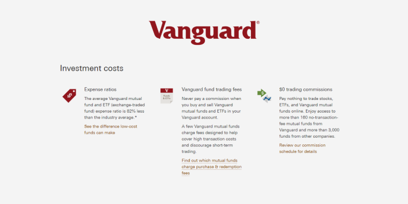 1631477320_358_Vanguard-Review-2021-A-Low-Cost-Investing-Broker