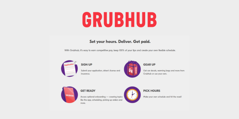 1631478737_667_Postmates-vs-Grubhub-Which-One-is-Best-For-Drivers