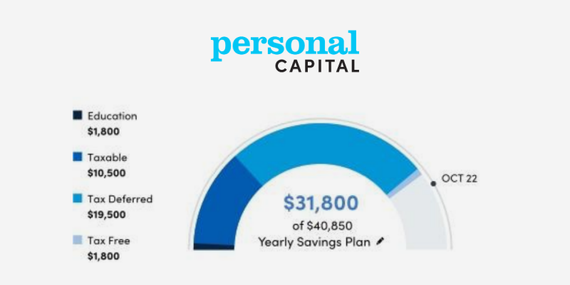 1631478895_678_Personal-Capital-Review-2021-A-Powerful-Service-to-Grow