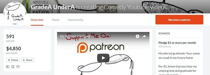 1631484081_423_Patreon-A-New-Way-to-Make-Vlogging-a-Full-Time-Activity