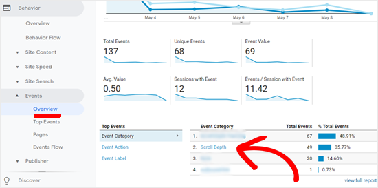 1631488701_893_How-to-Track-User-Scrolling-with-Google-Analytics