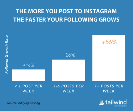 1631488723_164_How-to-schedule-Instagram-Posts-and-Stories-like-a-Boss