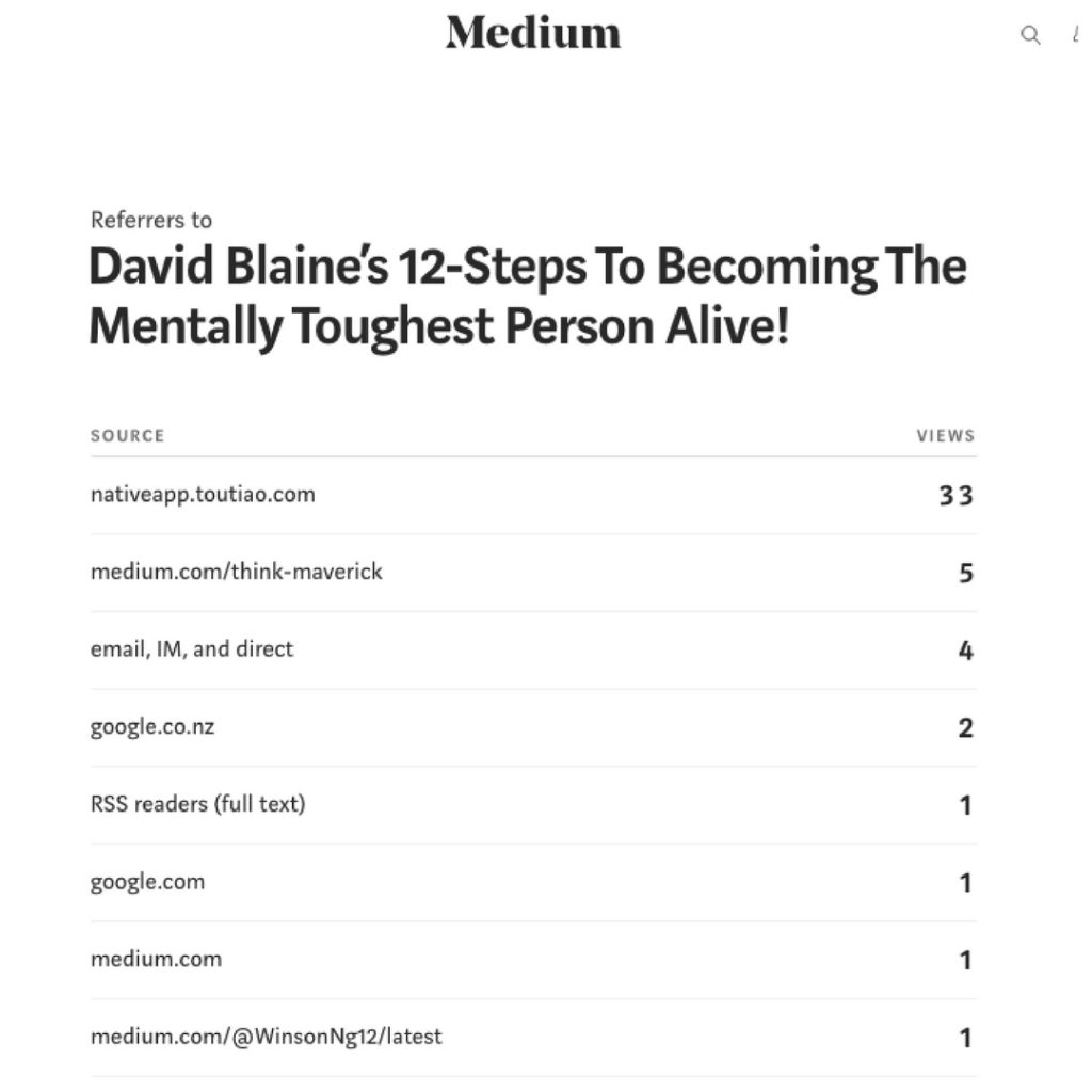 1631488950_367_How-To-Promote-Your-Existing-Blog-Post-on-Medium-To