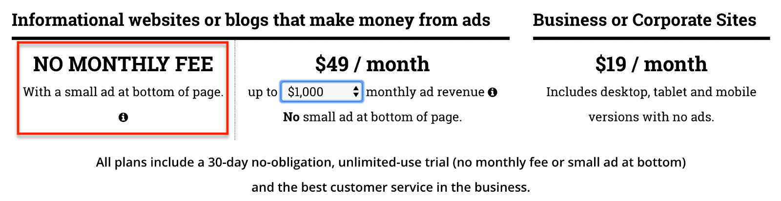 1631491009_458_Ezoic-Review-How-To-Increase-Your-AdSense-Ad-Revenue-Almost
