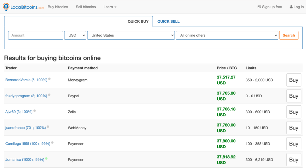 1631491855_140_10-Best-Sites-to-Buy-Cheapest-Bitcoin