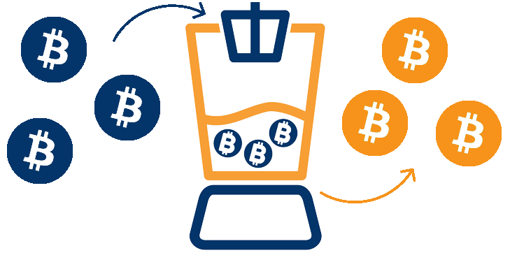 1631492301_288_10-Bitcoin-Security-Tips-For-Beginners