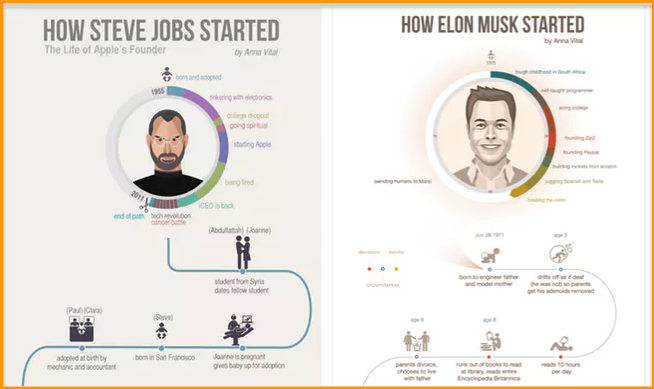 9 Epic Tools to Build a Successful Startup. Thinkmaverick