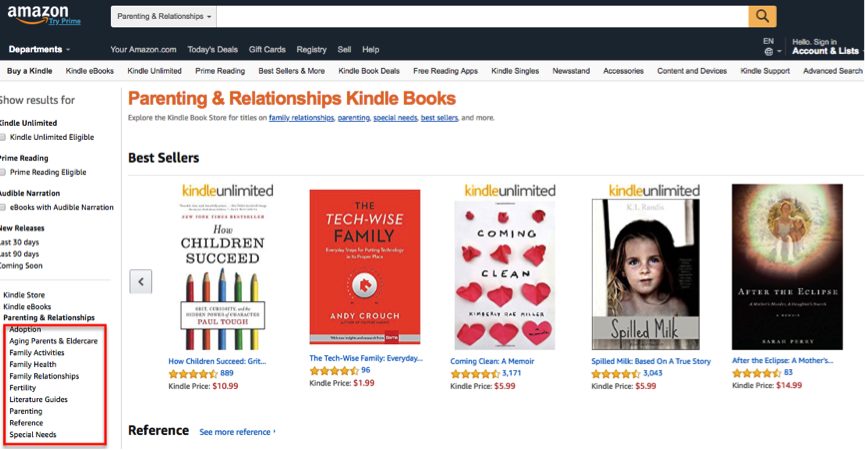 1631493890_950_6-Steps-To-Sell-More-Books-on-Amazon