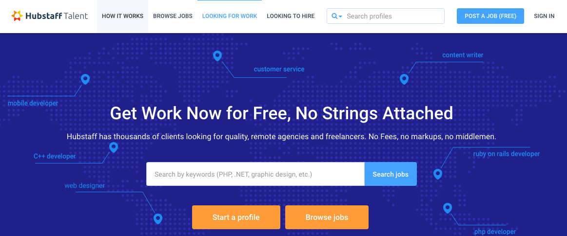 Best Freelance Websites To Find Online Jobs and Start Working From Home