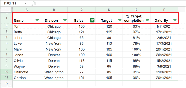 1632061824_688_How-To-Filter-In-Google-Sheets-And-Organize-Data