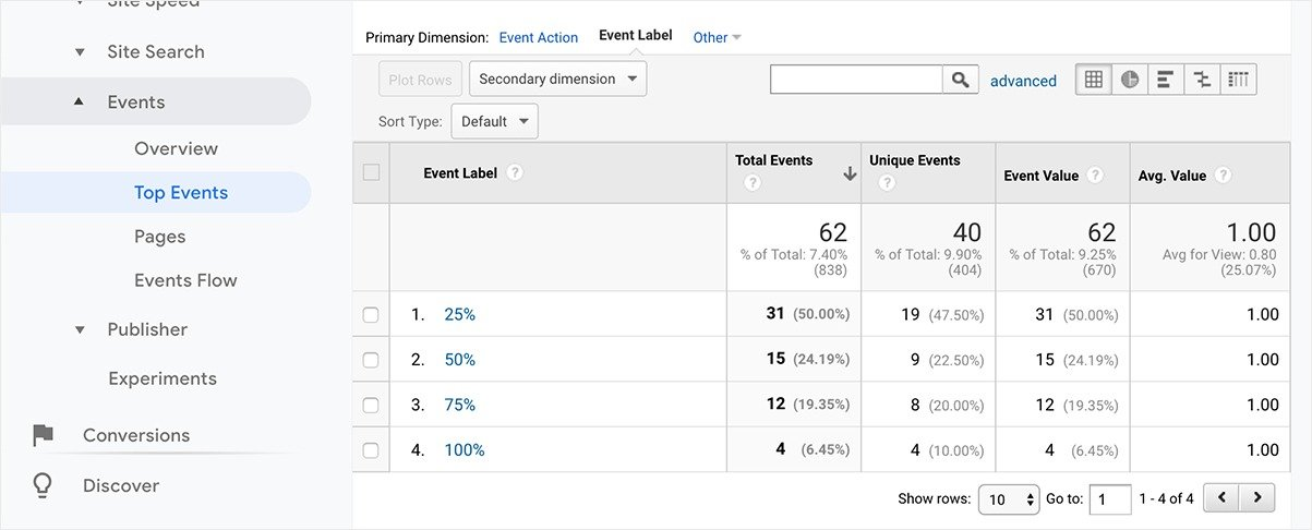 How-to-Track-User-Scrolling-with-Google-Analytics