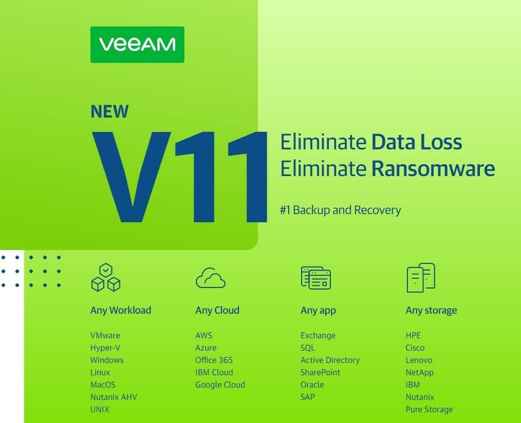 1633308614_636_Veeam-Review-Is-It-a-Good-Choice-in-2021