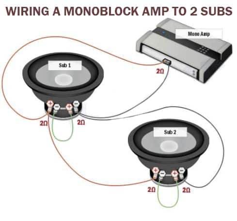 1633467374_923_Monoblock-Amp-Wiring-How-To-Wire-A-Monoblock-Amplifier