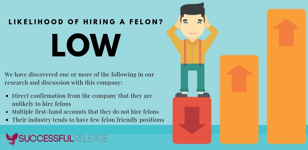 1633517969_803_Does-KLLM-Hire-Felons-in-2021