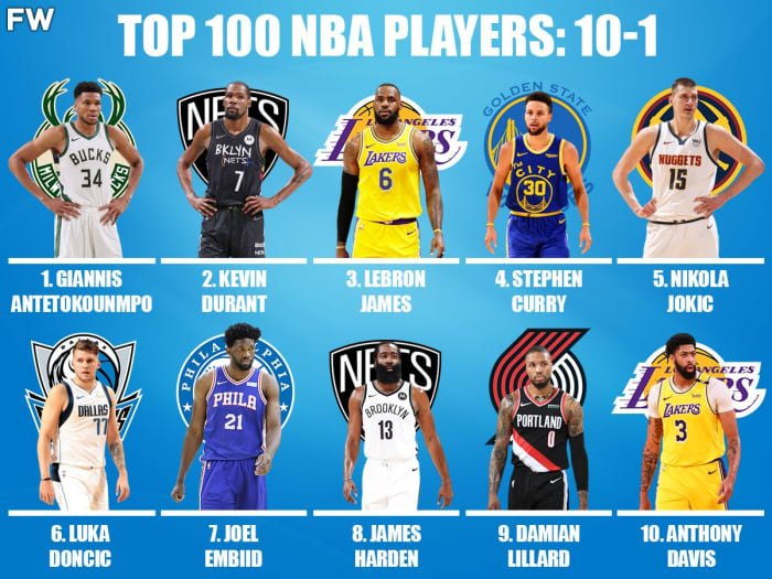 Top-100-Players-For-The-2021