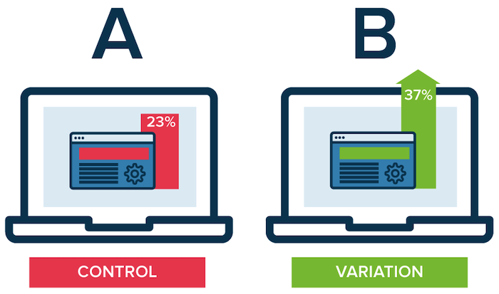 Why Is Statistical Significance Important in Marketing - AB Testing